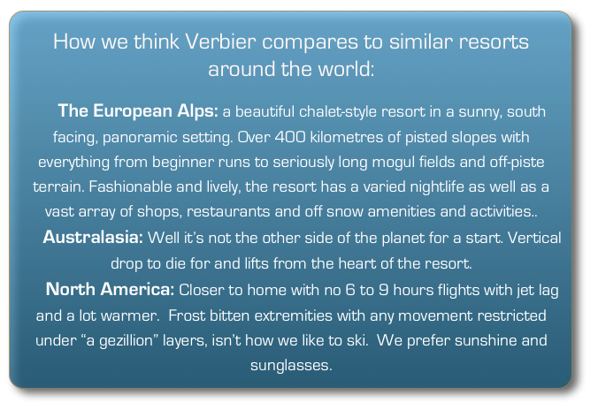 "How we think Verbier compares to similar resorts around the world: The European Alps: a beautiful chalet-style resort in a sunny, south facing, panoramic setting. Over 400 kilometres of pisted slopes with everything from beginner runs to seriously long mogul fields and off-piste terrain. Fashionable and lively, the resort has a varied nightlife as well as a vast array of shops, restaurants and off snow amenities and activities.. Australasia: Well it's not the other side of the planet for a start. Vertical drop to die for and lifts from the heart of the resort. North America: Closer to home with no 6 to 9 hours flights with jet lag and a lot warmer.  Frost bitten extremities with any movement restricted under ""a gezillion"" layers, isn't how we like to ski.  We prefer sunshine and sunglasses."